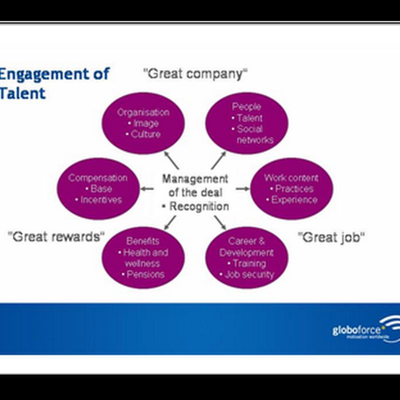 Strategic Human Capital Management (HCM) Blog